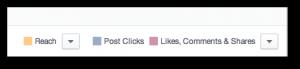 Facebook Post Clicks