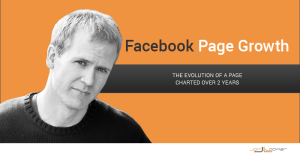 Evolution of a Facebook Page