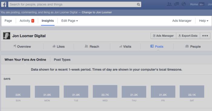 Facebook Insights Activity