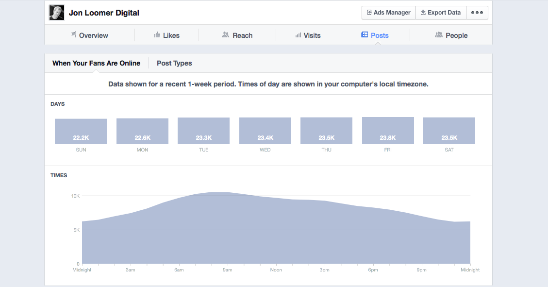 facebook insights 700x366 Giving Thanks: 37 Best and Most Powerful Marketing Tools