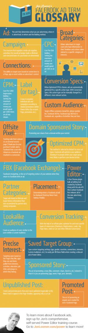 Facebook Ads Glossary JonLoomer Infographic