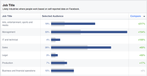 Facebook Audience Insights Demographics Job Title