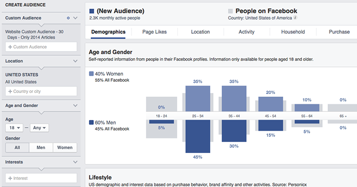 facebook audience insights find1 Facebook Audience Insights: Learn About Those Connected to Your Business