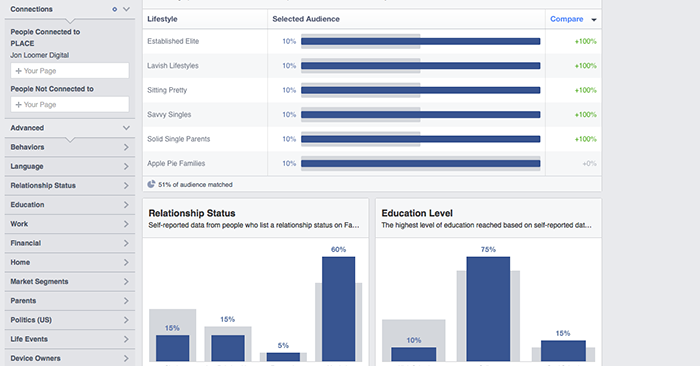 Facebook Audience Insights Find 2