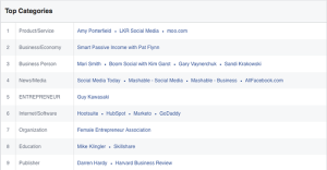 Facebook Audience Insights Page Likes Top Categories