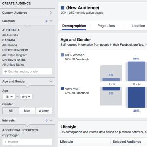 Audience Insights Copyblogger Interest