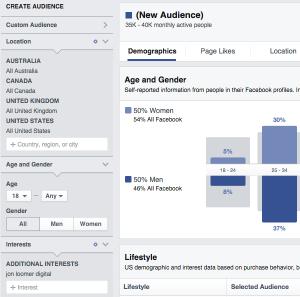 Audience Insights Jon Loomer Digital Interest