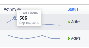 Facebook Ads Manager Conversion Pixel Active