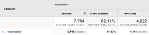 Google Analytics Acquisition Campaigns OrganicPaid