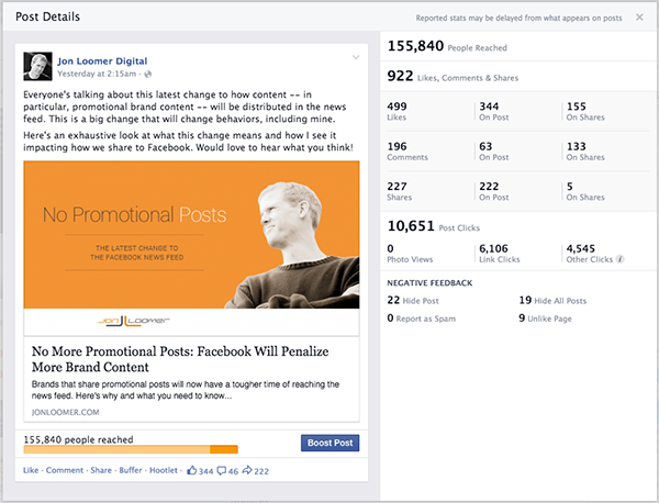 Facebook Post Traffic