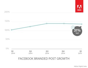 ADI 2015 Facebook Brand Post Frequency