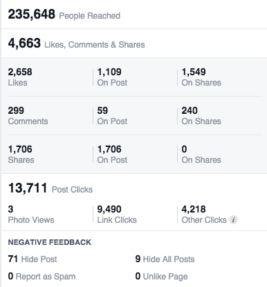 Passion Page Engagement
