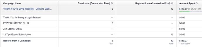 Jon Loomer Digital Thank You Ad Results