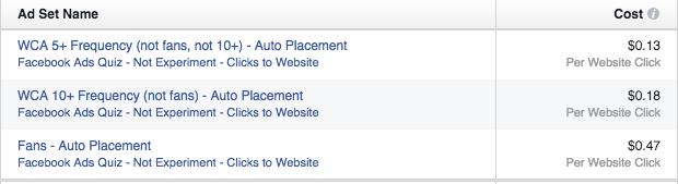 Facebook Website Custom Audiences Frequency