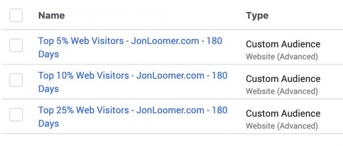 Time on Website Custom Audience
