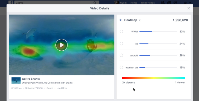 Facebook Video Heatmap