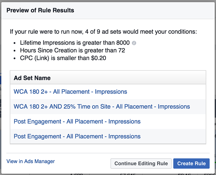 Facebook Ads Automated Rules