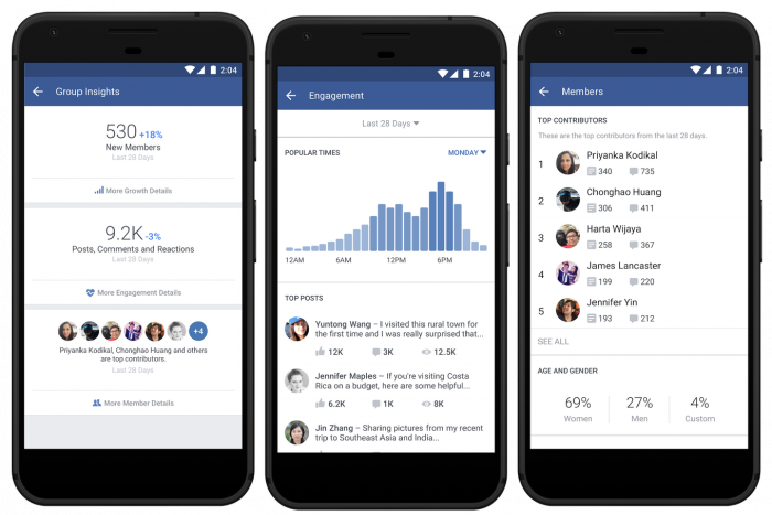 Facebook Group Insights (TechCrunch)