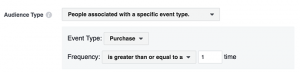 Facebook Offline Events Custom Audiences