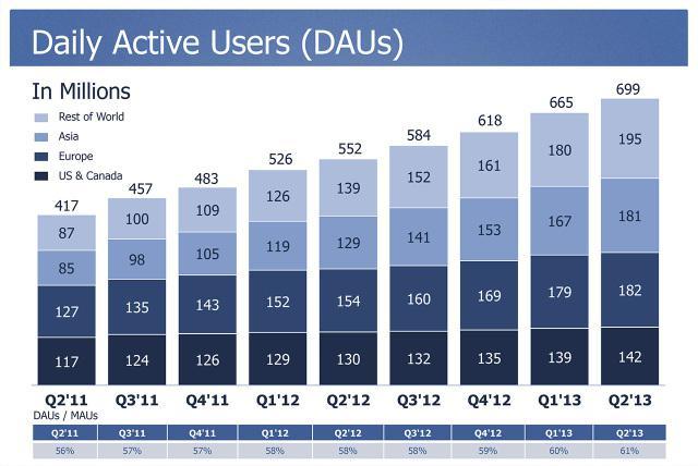 Facebook 2011-12