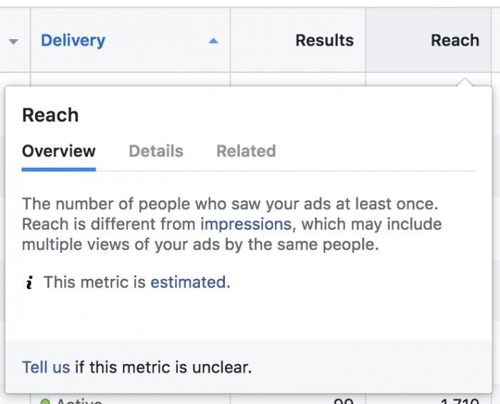 Facebook Ads Metrics Estimated