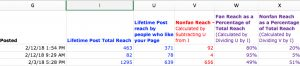 Facebook Reach Calculation Example - Fan and Non-Fan Reach Breakout