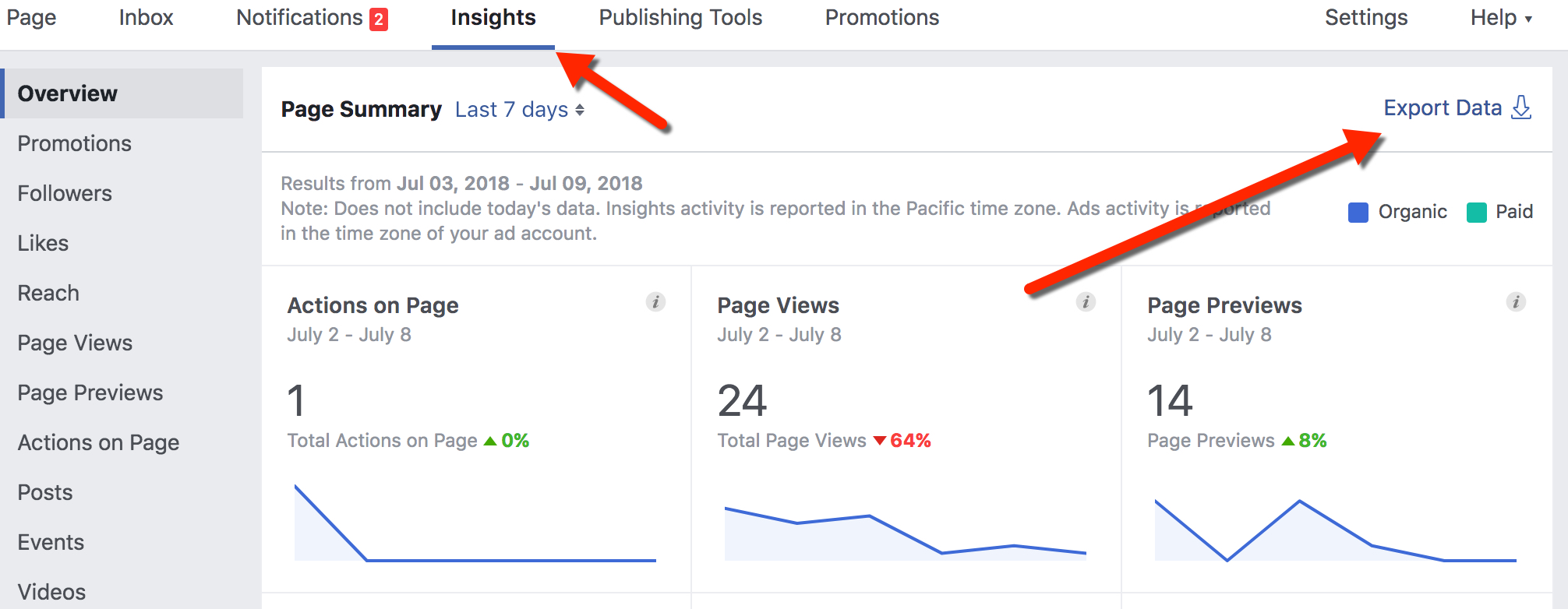 Facebook Page Reach - Page-Level Data Export