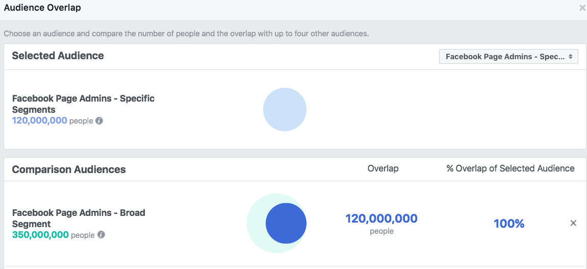 Professional Target Options - Facebook Audience Overlap - Page Admin Segments