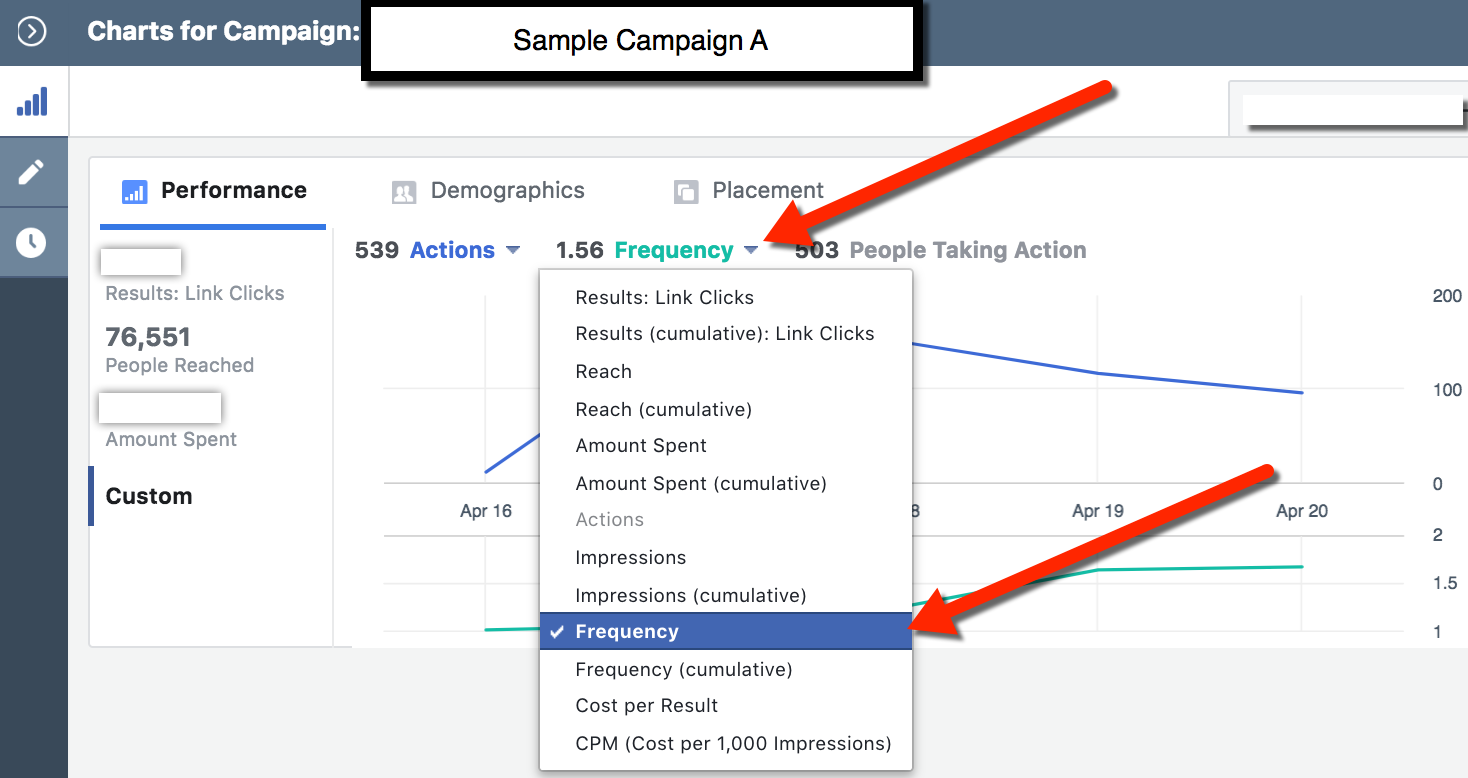 Facebook Frequency - Change Impressions to Frequency view in Charts