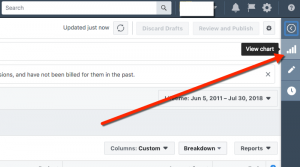 View Charts in Facebook Ads Manager