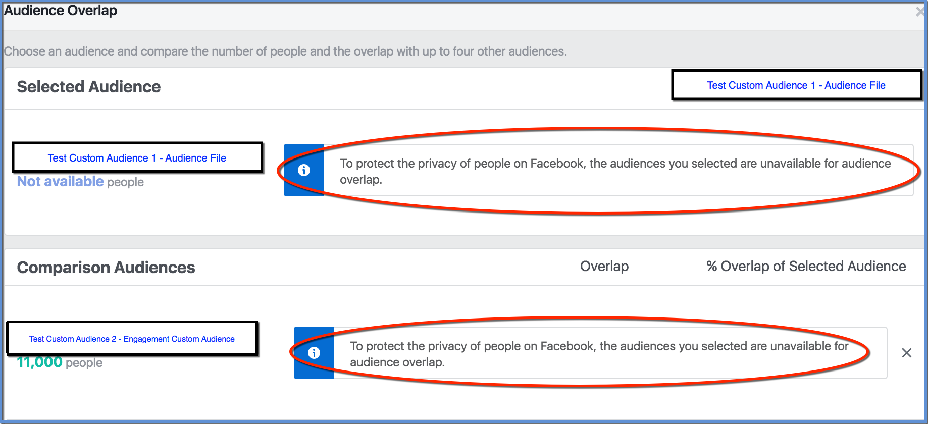 Facebook Custom Audience Overlap - Size Not Available