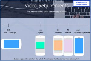 Facebook Ads Video Spec Layout from One-Sheeter