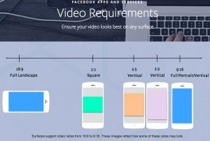 Video Specs Layout for Facebook Ads