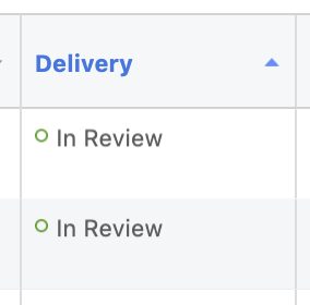 Facebook Ads In Review
