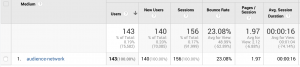 Google Analytics Campaign