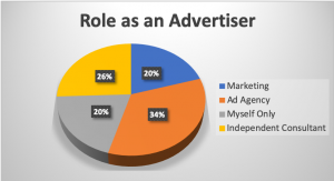 Advertiser Role