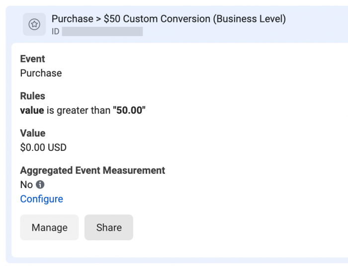 Share Custom Conversion Business-Level