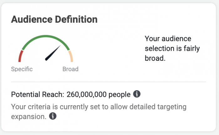 Facebook Potential Audience
